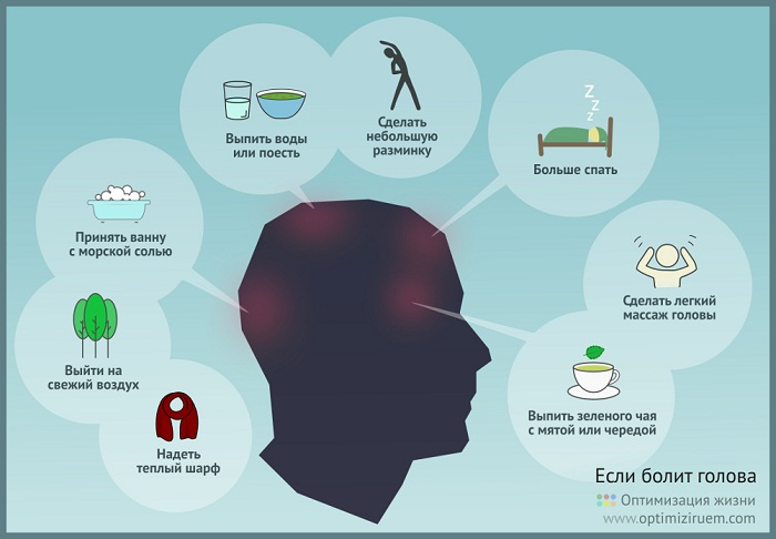 Что делать, если болит голова