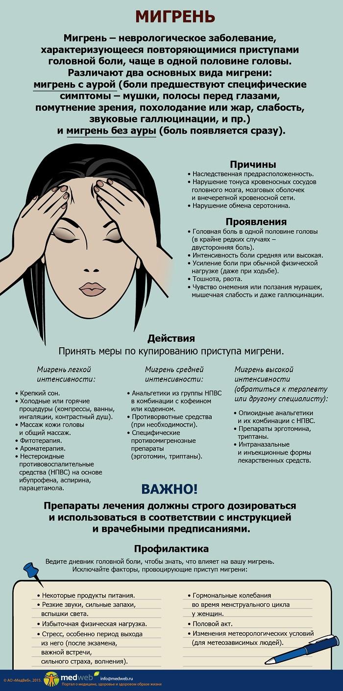 Что делать при приступах мигрени